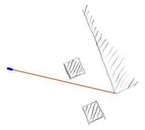 Messen mit Hilfe eines Laserstrahls