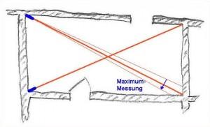 Messung der Diagonalen zum Prüfen der rechten Winkel per Laser-Entfernungsmesser