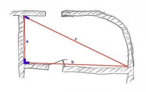 Prüfen des Rechten Winkels in einer Ecke mit Pythagoras und Laser-Entfernungsmesser