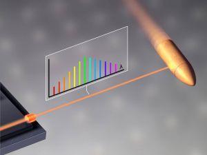 Ultraschall Entfernungsmesser Test : Schnellste distanzmessung mit laser in der forschung